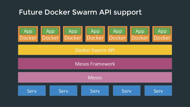 web-scale-apps-with-docker-and-mesos.jpg
