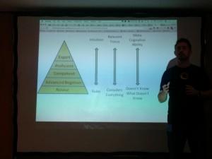 Session sur les systèmes de formation