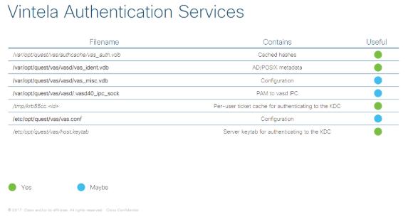 Vintela Authentification Service