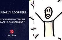 Blog Zenika - Early Adopters