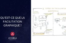 Blog Zenika - Facilitation graphique