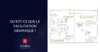 Blog Zenika - Facilitation graphique